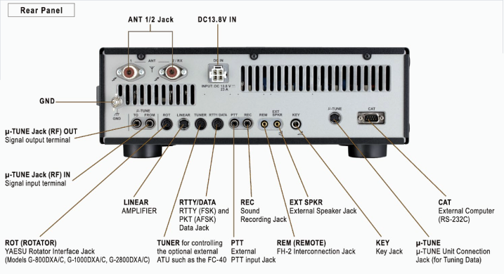 ftdx-1200-back-panel.png